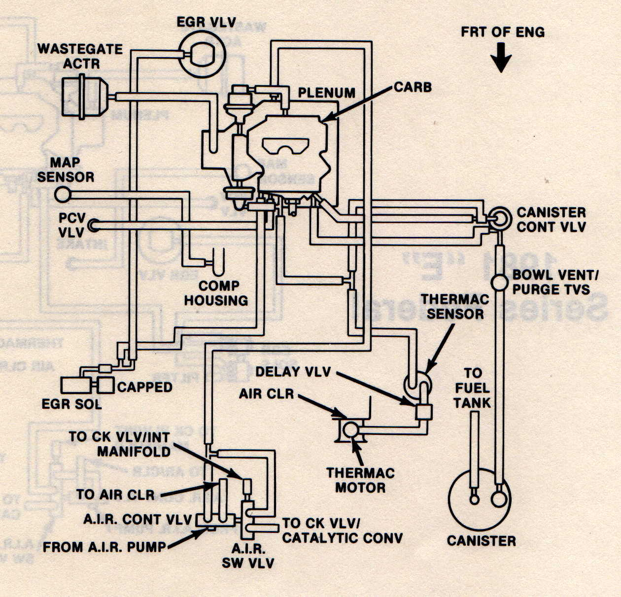 Before Black Turbo Notes Vacuum Diagram For Chevy 31 Engine Where Do Hoses Hook To 1981 A Series Federal And Ca